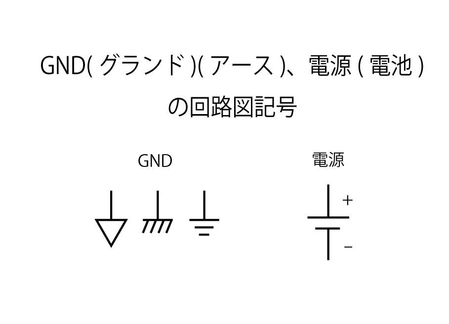 GND回路図記号