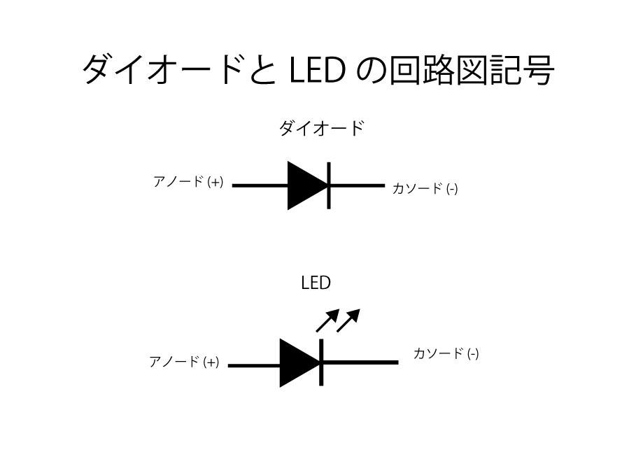 ダイオード回路図記号